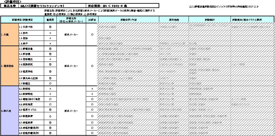 電子部品信頼性評価試験支援査