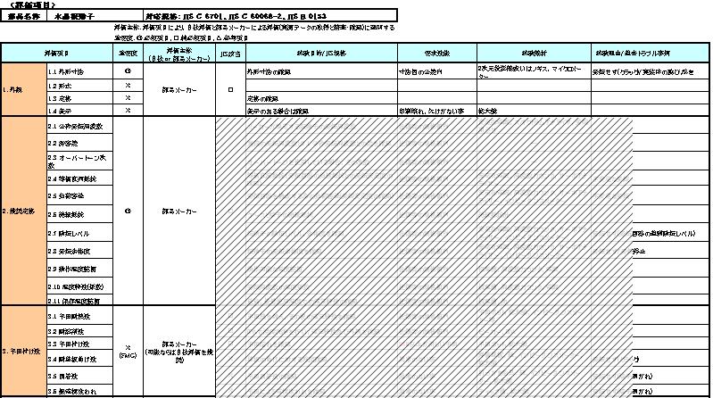 電子部品信頼性評価試験支援